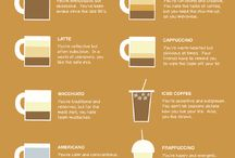 Fun 'facts' about coffee