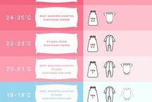 comment habiller bébé selon la température de sa chambre