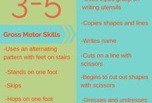 developmental activities 3yrs