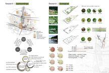 Projeto Urbano Paisagismo