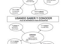 CONOCER-SABER