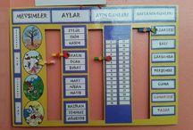 Sınıf pano