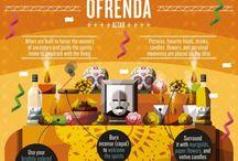 Food-Drink Infographics