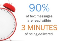 Text Message (SMS) Marketing