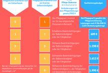 Pflege und Senioren / Themen rund um die Pflege, aktuelle Gesetze oder Ansprechpartner für Senioren. Allgemein, aber in erster Linie für Schleswig-Holstein. Beispiele aus der Pflege Diakonie.