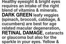 Vitamins for eyes