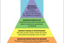Pyramide de Maslow et plaisirs d'apprdre