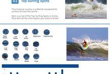 surf spots at Costa Rica