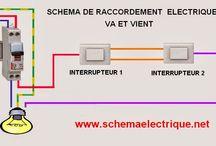 Comprendre l'électricité