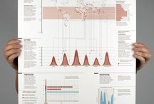 Poster Infographics