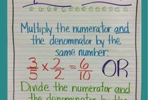 Fracciones / Matemàtiques