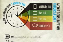 Infografiken Mobile / Infografiken Mobile