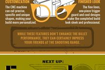 Cool AR-15 Images, Graphics, and Diagrams