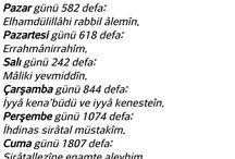 fatiha serif