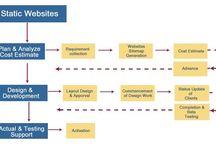 Static Website Design Notepad / Static Web Design Company in India - infosindia.com specialized in Static Web Designing Company, Affordable Static Web Designing in India.