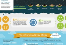 Marketing Media