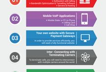Infographics / Mobile VoIP & IP Communication based Infographics