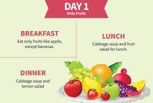 cabbage soup Diet.