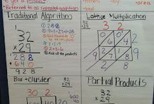 5th grade multiplication and division