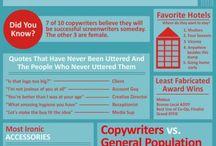 Creative Copywriting
