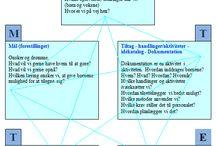 Pædagogiske modeller