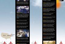 11 Septiembre / Curaduría de noticias del 11 de septiembre de 2001