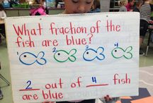 Fractions For Primary