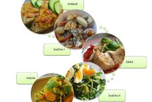 zdravi a hubnutí