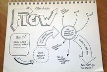 Training Classroom Ideas