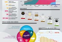 Cool infographic and Graphs