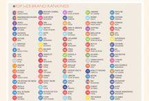 Infographics Web