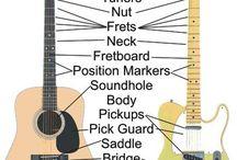 Learn {guitar}