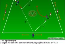 NSCAA Soccer Coaching Drills & Activities / Soccer coaching drills, information, tips, etc  The views and opinions expressed by contributors are those of the author and do not necessarily reflect the official policy or position of the NSCAA.