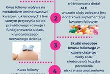 Niezbędne w ciąży / O tym jakie witaminy i składniki mineralne są niezbędne w ciąży.