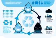 Water Infographics / Infographics about all things water.