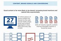 Content Marketing for Social Media + Email