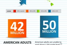 Adult Education Statistics and Facts