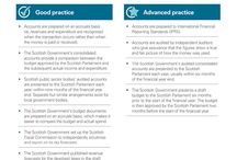 Good practice in the Scottish public sector / Highlighting examples of good practice identified during the course of our audit work across the Scottish public sector.