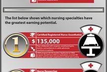 Nursing Stuff / by Alba
