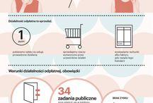 Przydatne infografiki