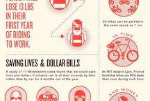 Bikes etc / Bike things and stuff I like