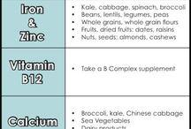 Vegetarian/Vegan Diets