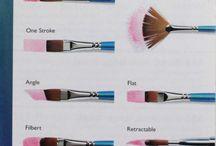 Yağlı boya fırçalar