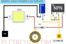 Power led