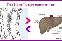 Luv Your LYMPH!
