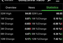 Watch for a major decline in the Gold/Silver Ratio