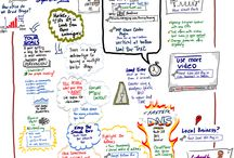 Infodoodles / Hand-drawn infographs and infodoodles. Fun to read. Fun to Share.  Captured Live by Brian Massey