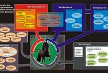 economiche netwerken / economische netwerken grafischweergegeven