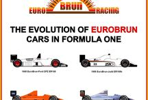 F1 team EuroBrun