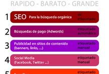 Mide y Venceras (SEO) / Todo lo que tiene que ver con Marketing Online, Analítica web, métricas etc. / by Hector Abascal